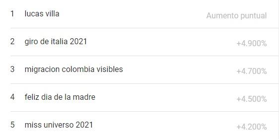 lo más buscado en google colombia del mes de mayo 2021